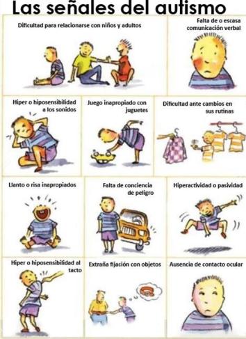 Las señales del autismo