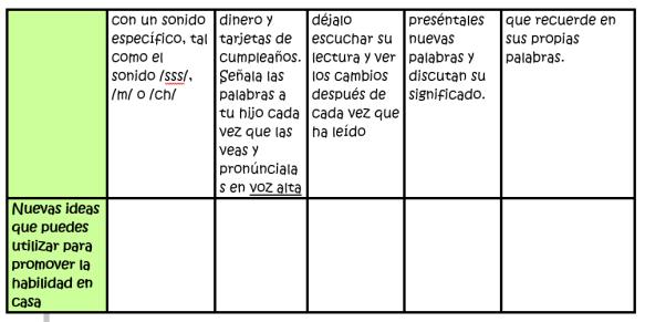 componentes de lectura2