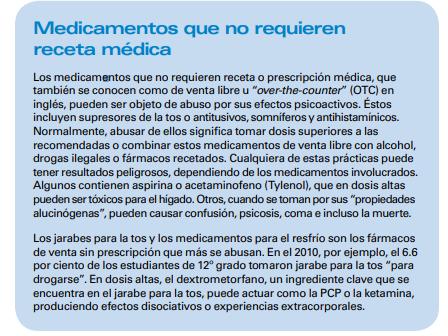 medicamentos que no requieren...